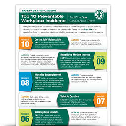 Top 10 Common Workplace Injuries